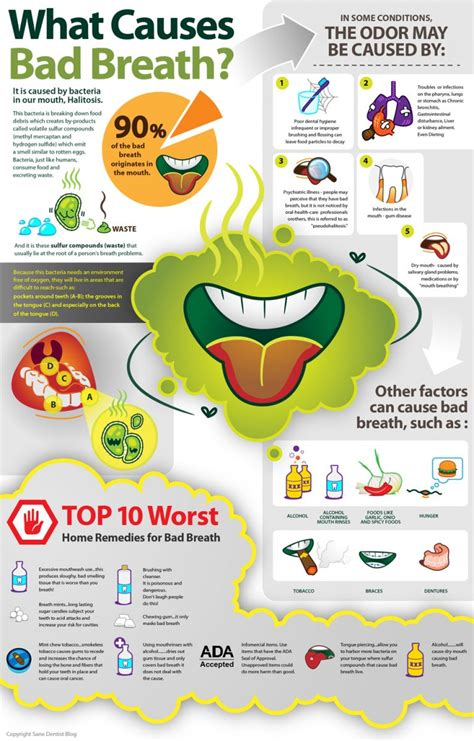 10 ways to improve bad breath general and cosmetic dentist