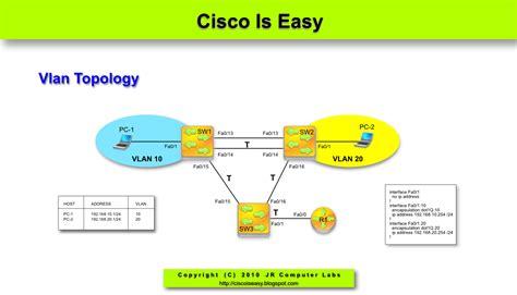 vlan network diagram lesson 16 vlans in practice techblogsearch