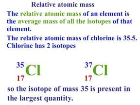 Relative Mass Of Proton Isotopes Sliderbase