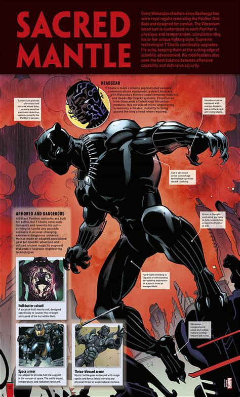 marvel black panther the ultimate guide review impulse gamer