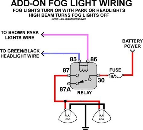wiring fog lights into my truck ford forums
