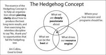 the hedgehog concept mandy balak