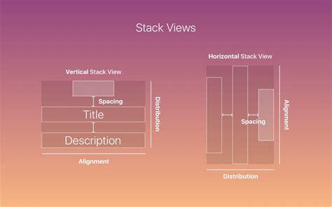 layout view ios полное руководство по дизайну ios 9 в sketch