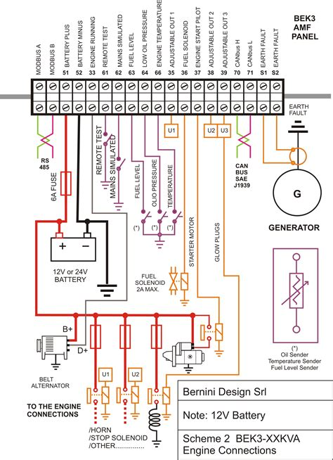 diesel generator control panel wiring diagram genset