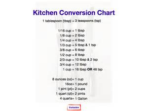 Pints to cups conversion calculator basic kitchen conversion chart