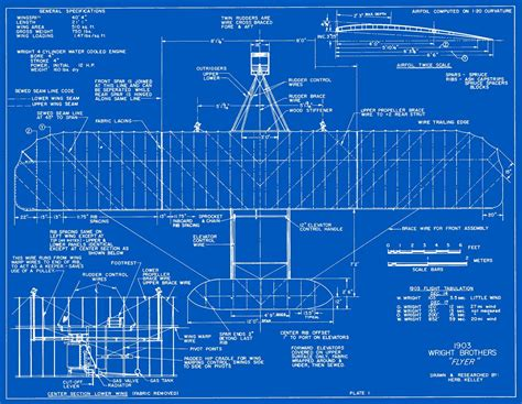 design blueprint 1903 wright flyer blueprints free