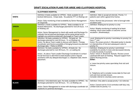 project escalation template 7 best images of escalation chart template escalation