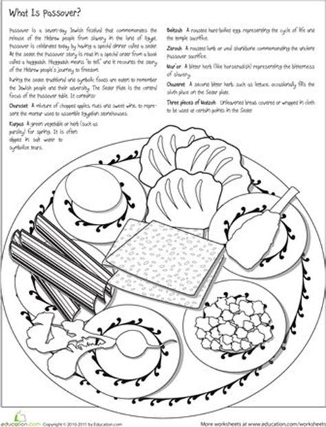 color the passover seder plate coloring passover seder