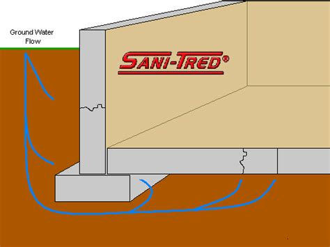 basement sealing products waterproofing exterior basement walls sealing basements