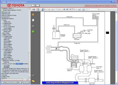 car repair manuals online pdf 2005 toyota mr2 interior lighting service manual toyota mr2 1999 2005 service toyota mr2 spyder au spec 1999 2002