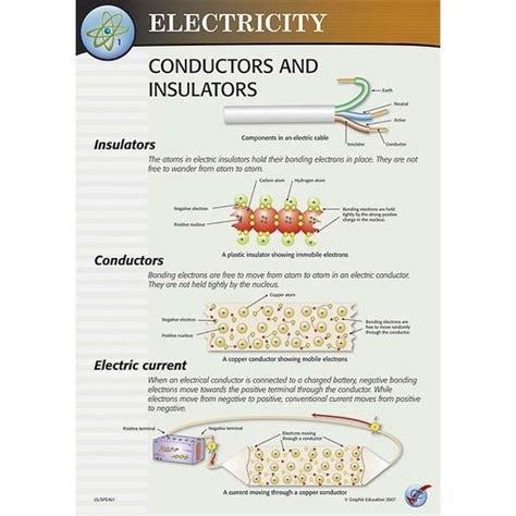 what is inductor and conductor what is a electrical inductor 28 images changing circuit grade 6 what is an electrical
