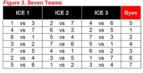 6 team draw template robin schedule curling canada