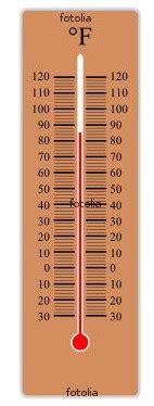 Termometer Fahrenheit belajar ipa smp termometer celcius reamur