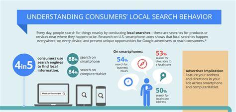 Consumer Search Local Consumer Search Behaviour Smart Insights