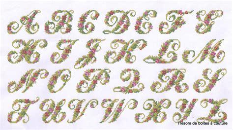 Modeles De Lettre Alphabet Photo Modele Lettre De L Alphabet
