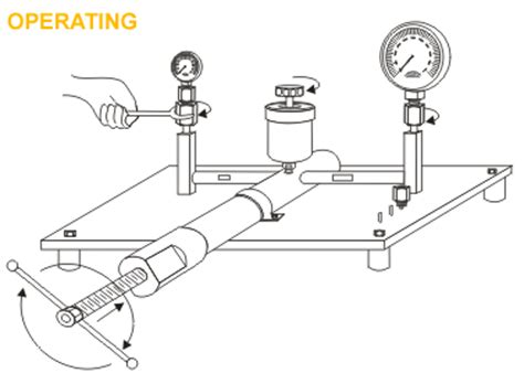how to calibrate a pressure gauge with a pressure uday pressure compound gauges