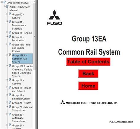 mitsubishi fuso 2008 service manual pdf
