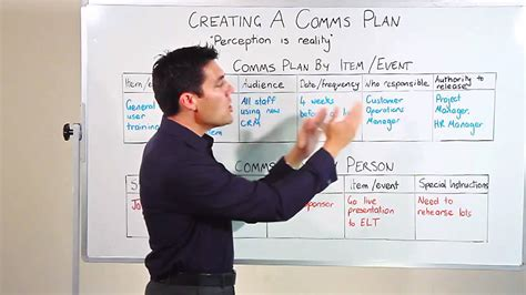 design management and communication project management creating a communications plan youtube