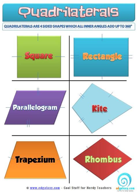 printable angles poster free classroom poster quadrilaterals edgalaxy cool