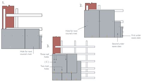 How Much Do Dormers Cost How To Fix Fibre Cement Slates Cembrit Esi Building Design