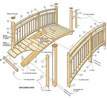 garden bridge plans woodwork wooden garden bridge plans pdf plans