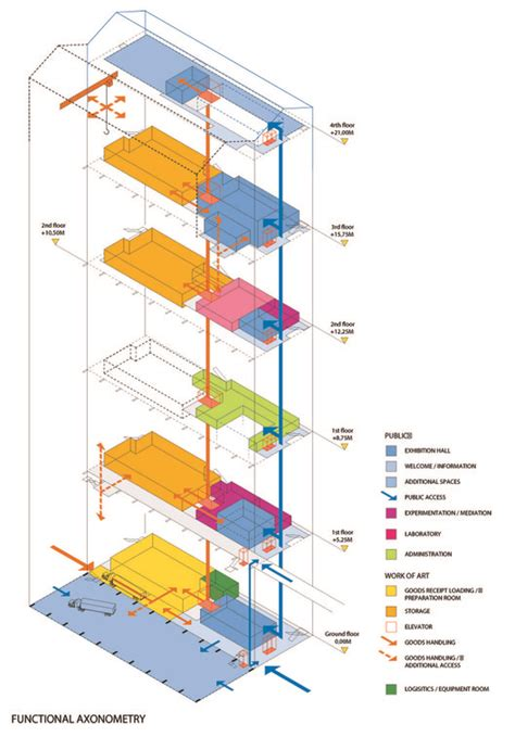 exploded floor plan frac dunkerque lacaton vassal diagram architecture and architecture diagrams
