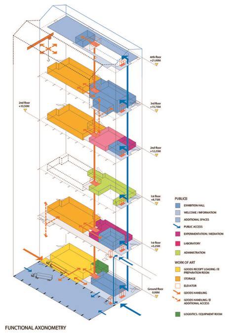 exploded floor plan frac dunkerque lacaton vassal diagram architecture