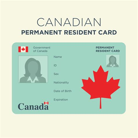 but i work for the viewers my permanent record how permanent resident card applications work in canada