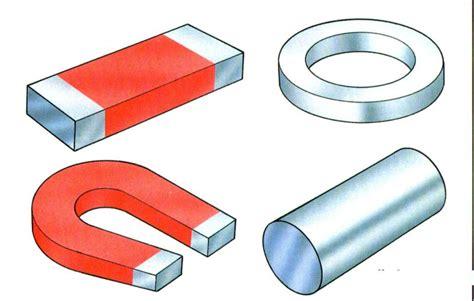 gambar desain elementer terbukti pengertian magnet jenis sifat bentuk gaya dan