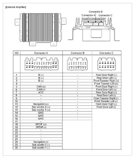 kia soul 2010 radio wiring diagram kia free engine image