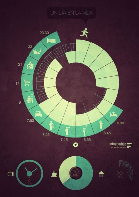 layout artist information circle information design graphic green brown