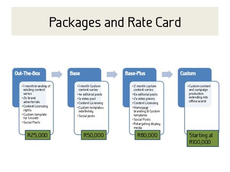10and5 Native Ad Packages Production Rate Card Template