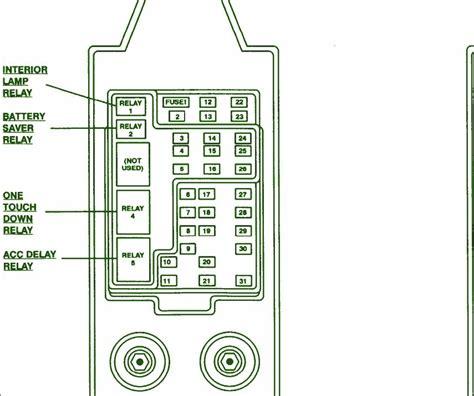 97 f150 fuse box diagram fuse box and wiring diagram