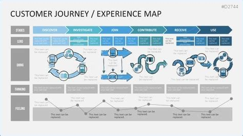 Customer Journey Powerpoint Template Playitaway Me Customer Journey Map Powerpoint Template