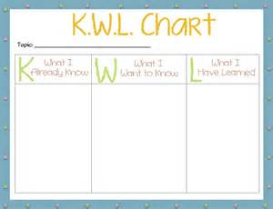 Kwl Chart Template by Tween Teaching Kwl Chart
