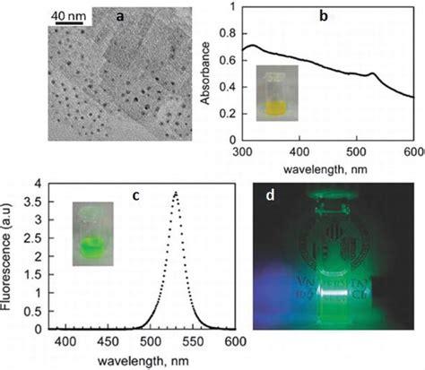 light emitting diode based flow through optical absorption detectors light emitting diode based flow through optical absorption detectors 28 images bright light