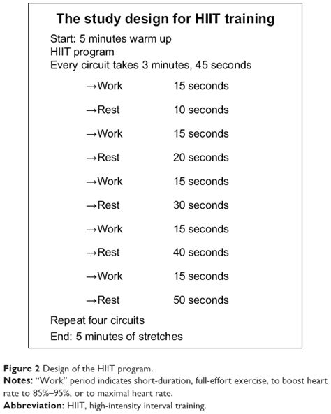[Full text] Effectiveness of high-intensity interval