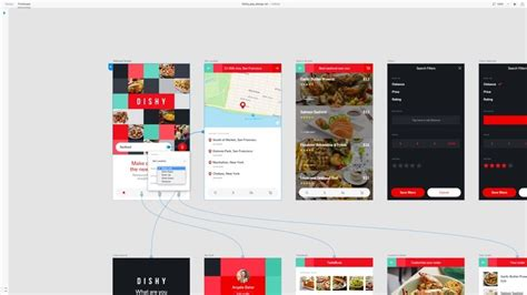Adobe Announces New Adobe Xd Creative Cloud App For End To End Ux Design Mac Rumors Adobe Xd Templates Ios