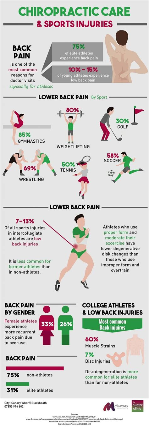 17 best images about chiropractic on pinterest otitis 17 best images about why athletes chiropractic on