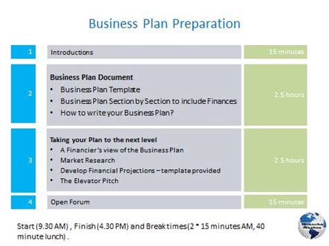 preparing a business plan template business plan workshops