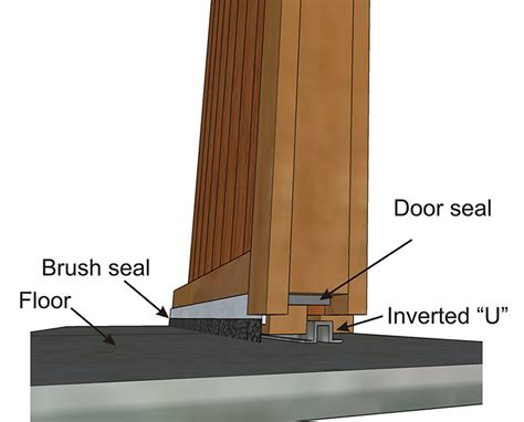 exterior door bottom weather seal garage door seals bottom rubber garage wiring diagram