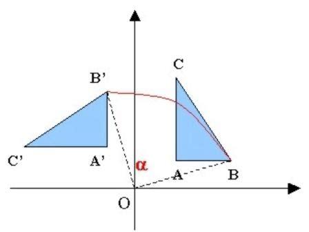 Imagenes De Rotacion Matematicas | transformaciones isom 233 tricas