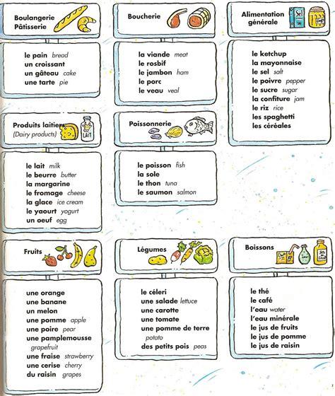vocabulaire recette de cuisine vocabulaire des aliments de la nourriture et de la