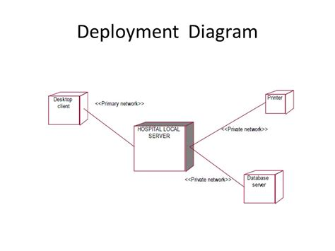 distribution transformer diagram wiring diagram