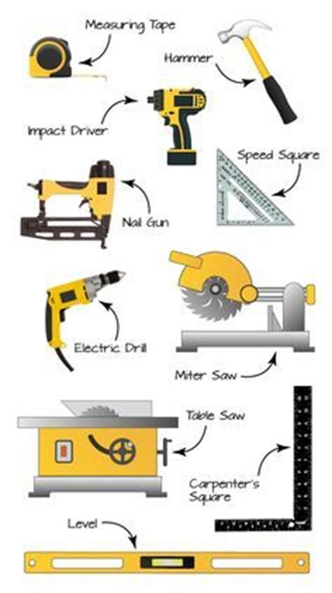 woodworking tool list essential tools every homeowner should for their