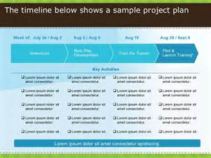 Pilot Project Template by 034 Powerpoint Tastic Template Timeline 04