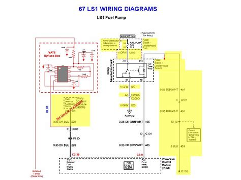 vats bypass lstech