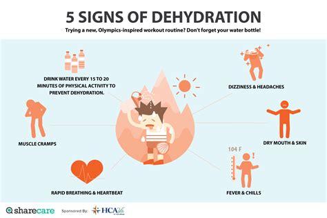 dehydration signs summer wrong randolph center