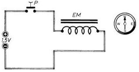 simbolo pentole per piano cottura induzione simbolo induzione 420945 adattatore per piano cottura a