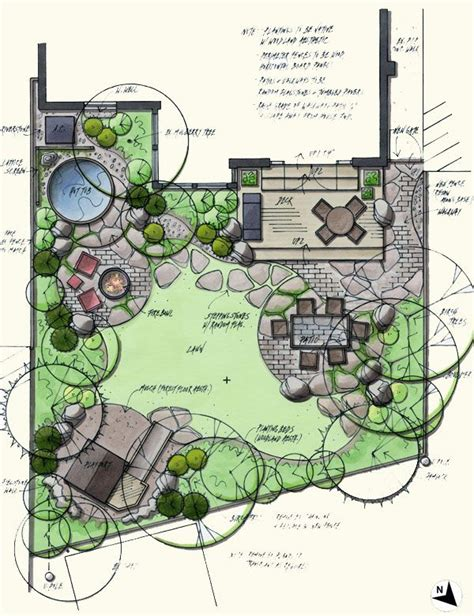 Design A Garden Layout Best 25 Landscape Design Ideas On